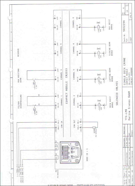 lmg marine crane kl250  200  185  60t  adjustment   diagram