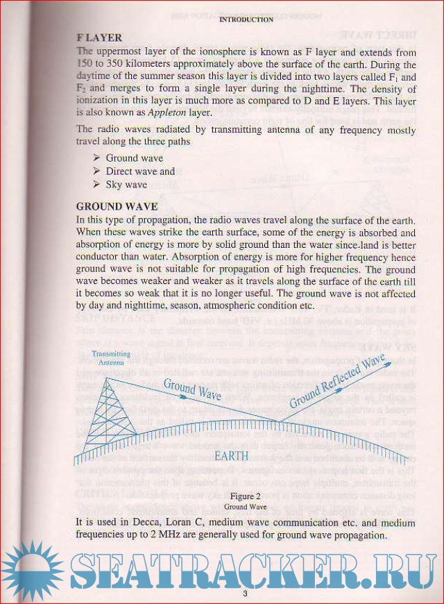 Modern Electronic Navigation Aids - Bhatia and Sinha [2005