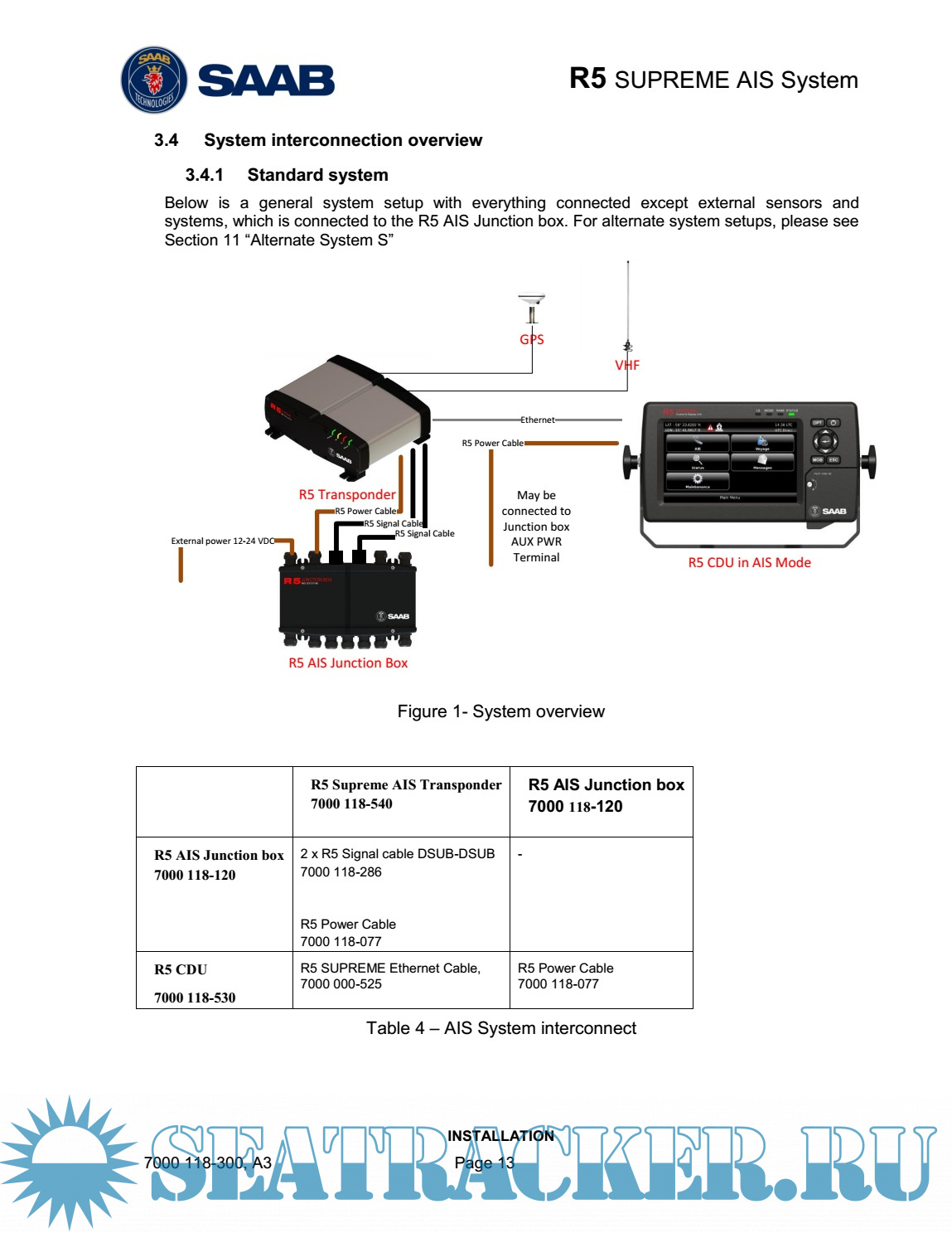 saab transponder system r5 supreme ais operation installation rh seatracker ru saab r4 dgps installation manual