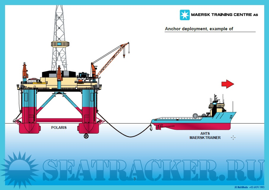 anchor handling simulator course maersk mts 2005 pdf rh seatracker ru maersk anchor handling manual anchor handling manual.pdf