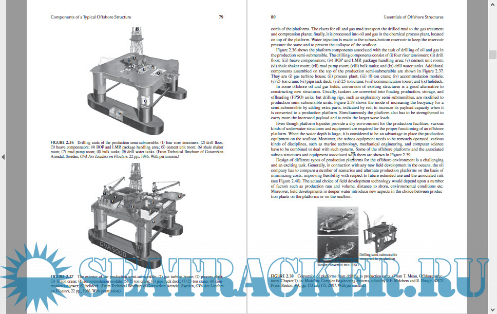 Essentials of Offshore Structures (Framed and Gravity Platforms