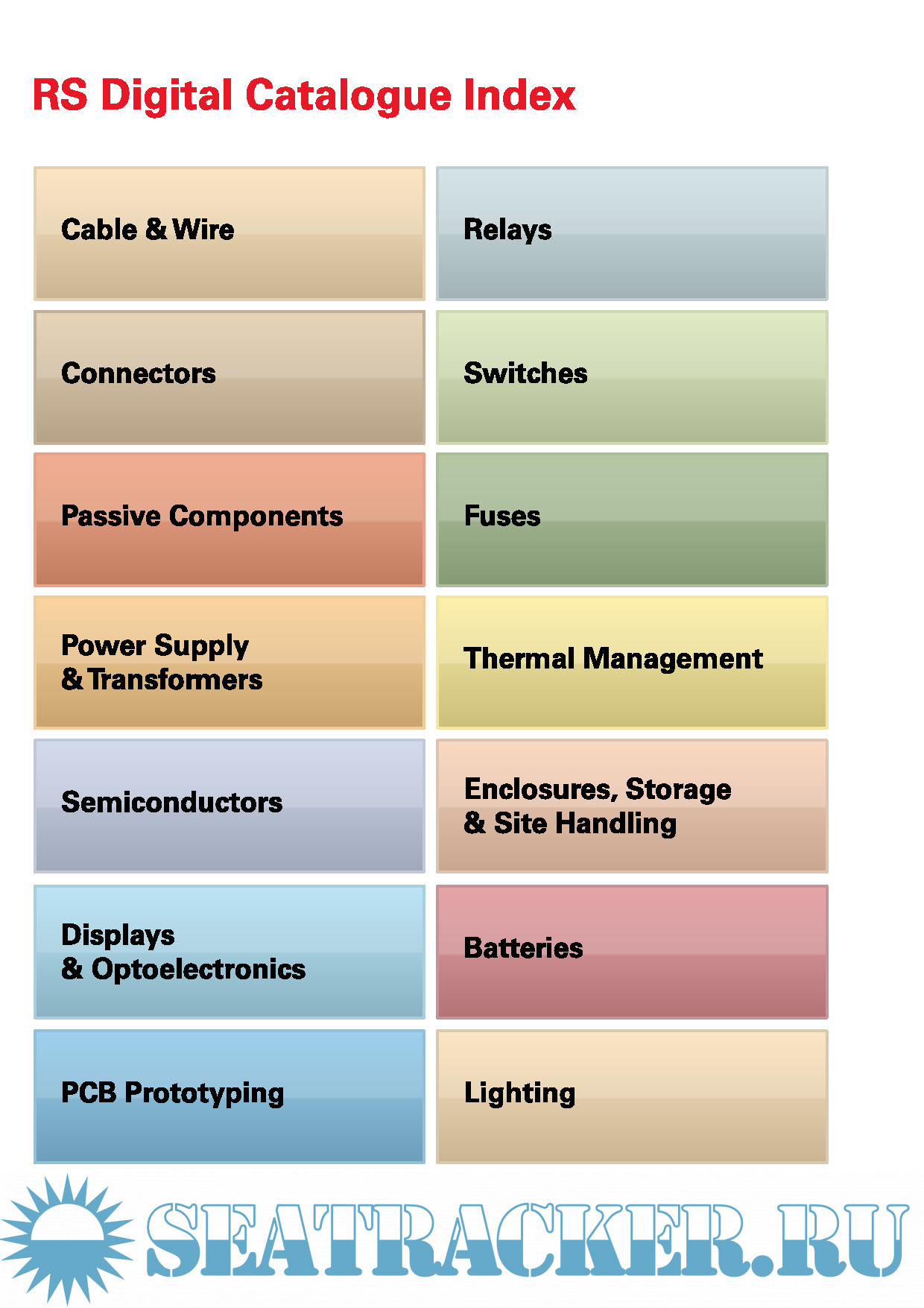 RS CATALOG (ELECTRO,ELECTRONIC,AUTOMATION,TOOLS & OTHER EQUIPMENT